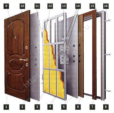 схема элементов двери